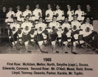The 1966 hockey team wore an image of an Indian on their jerseys. (Photo: archives)